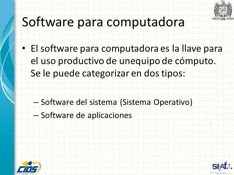 Software para computadora