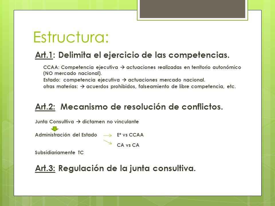 Estructura: Art.1: Delimita el ejercicio de las competencias.