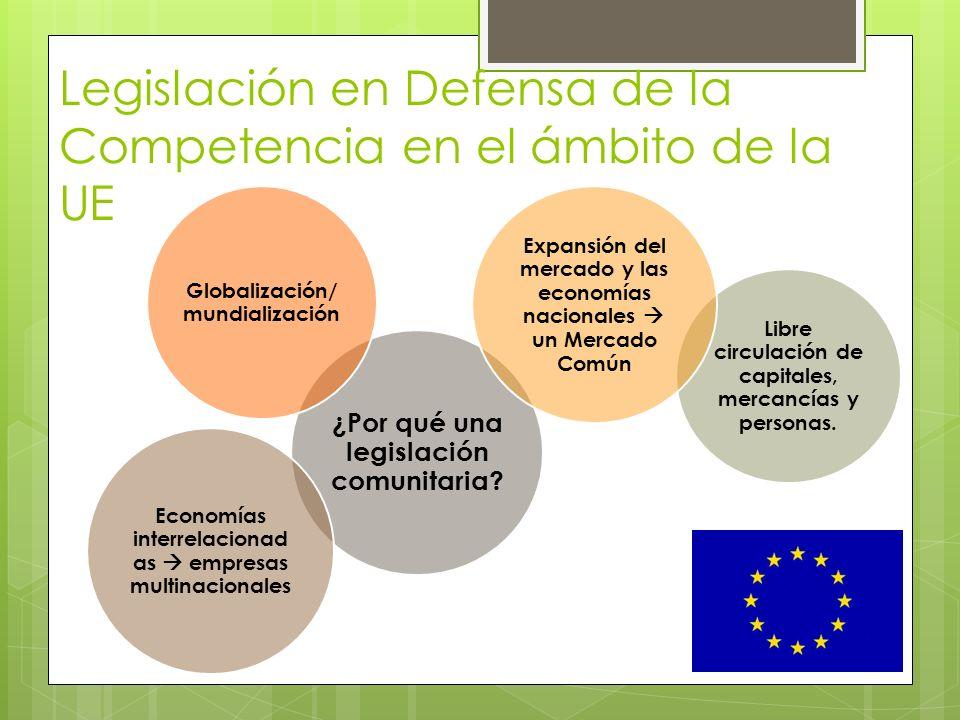 Legislación en Defensa de la Competencia en el ámbito de la UE