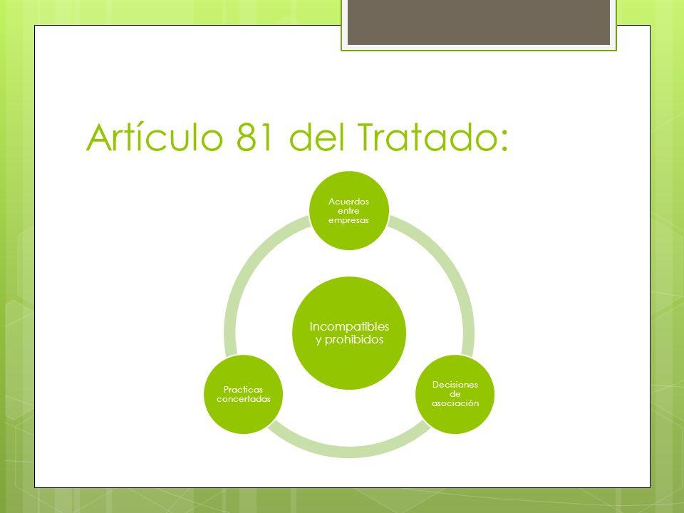 Artículo 81 del Tratado: Incompatibles y prohibidos