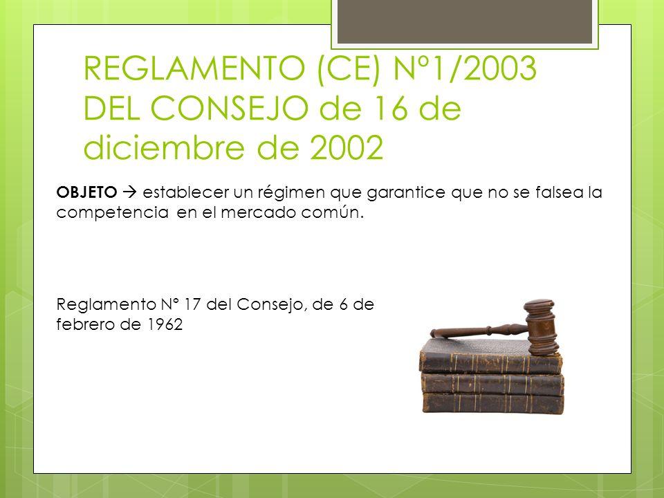 REGLAMENTO (CE) Nº1/2003 DEL CONSEJO de 16 de diciembre de 2002
