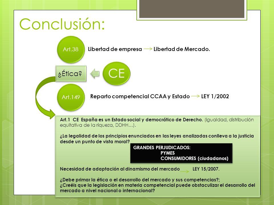Conclusión: CE ¿Ética Art.38 Libertad de empresa Libertad de Mercado.