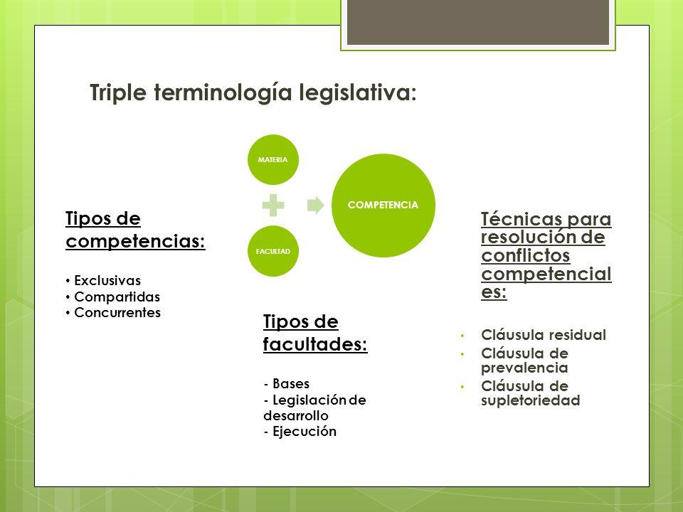 Tipos de facultades: - Bases - Legislación de desarrollo - Ejecución