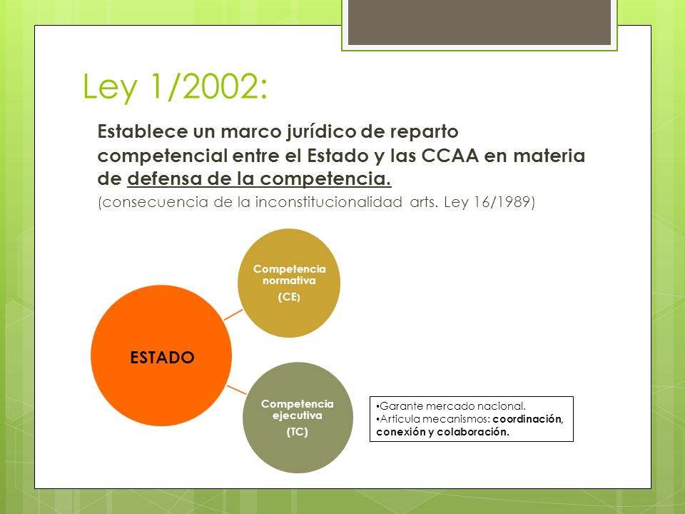 Competencia normativa Competencia ejecutiva