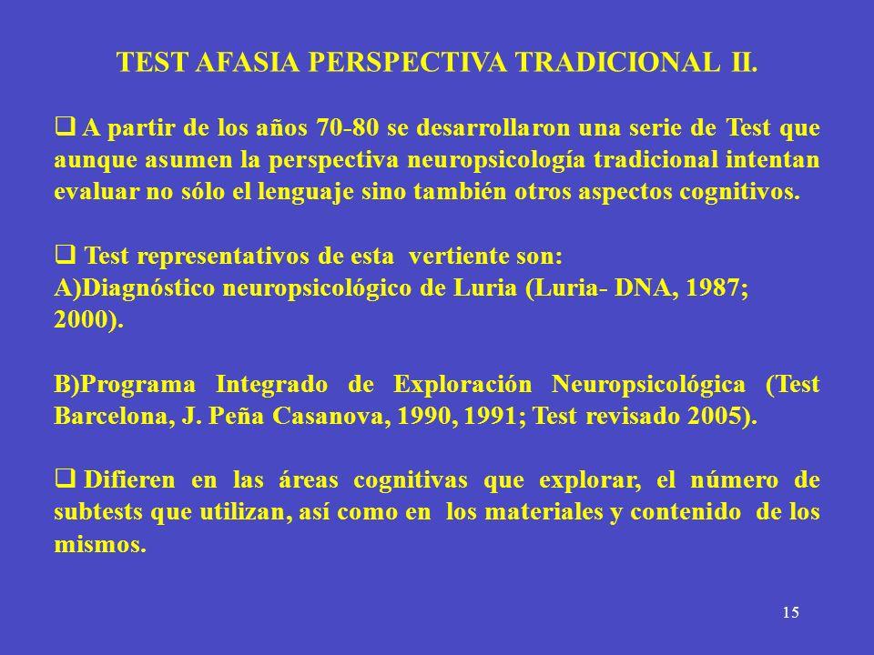 TEST AFASIA PERSPECTIVA TRADICIONAL II.