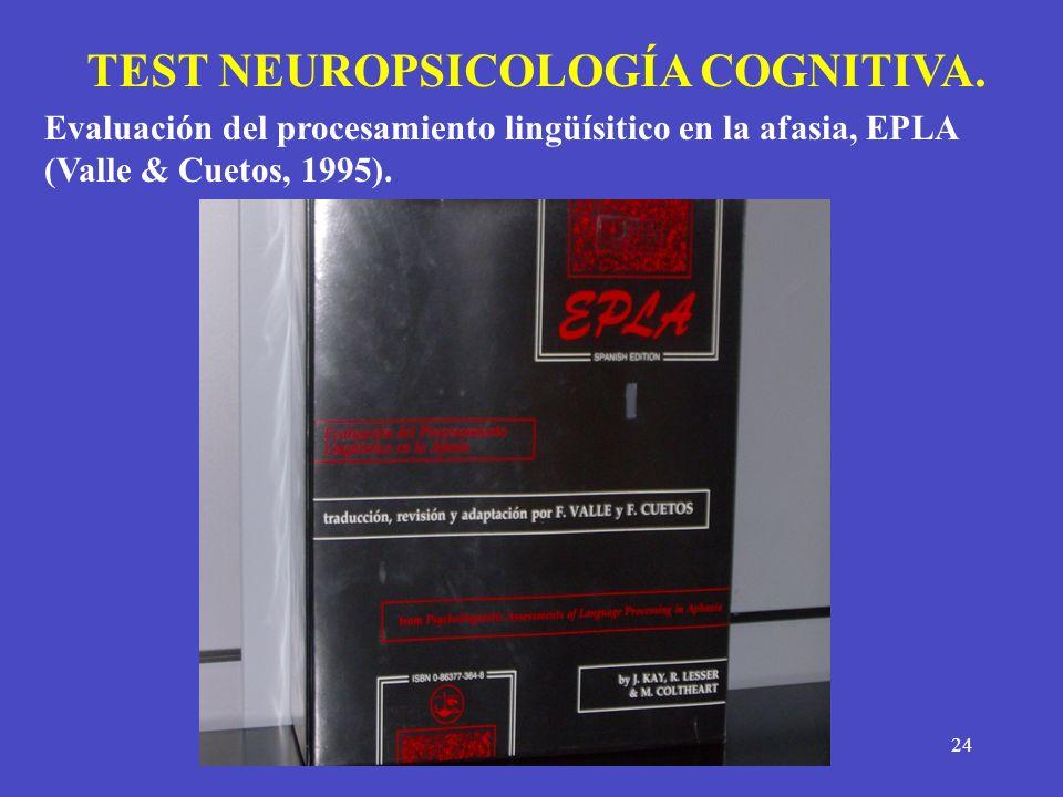 TEST NEUROPSICOLOGÍA COGNITIVA.