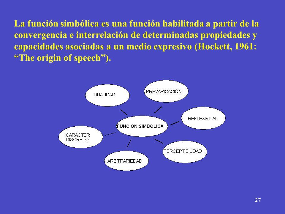 La función simbólica es una función habilitada a partir de la convergencia e interrelación de determinadas propiedades y capacidades asociadas a un medio expresivo (Hockett, 1961: The origin of speech ).