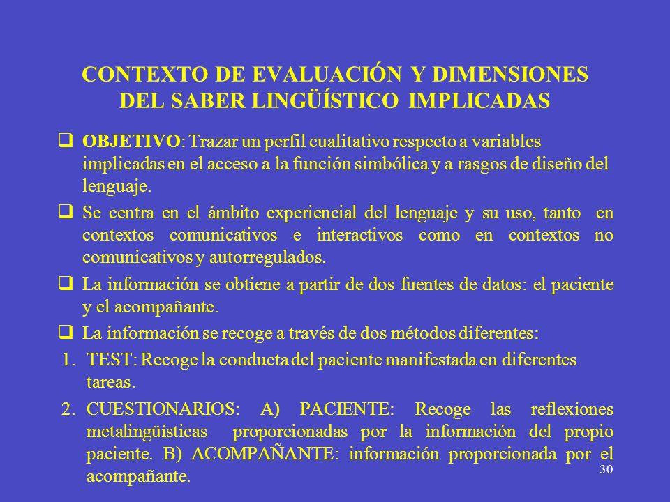 CONTEXTO DE EVALUACIÓN Y DIMENSIONES DEL SABER LINGÜÍSTICO IMPLICADAS