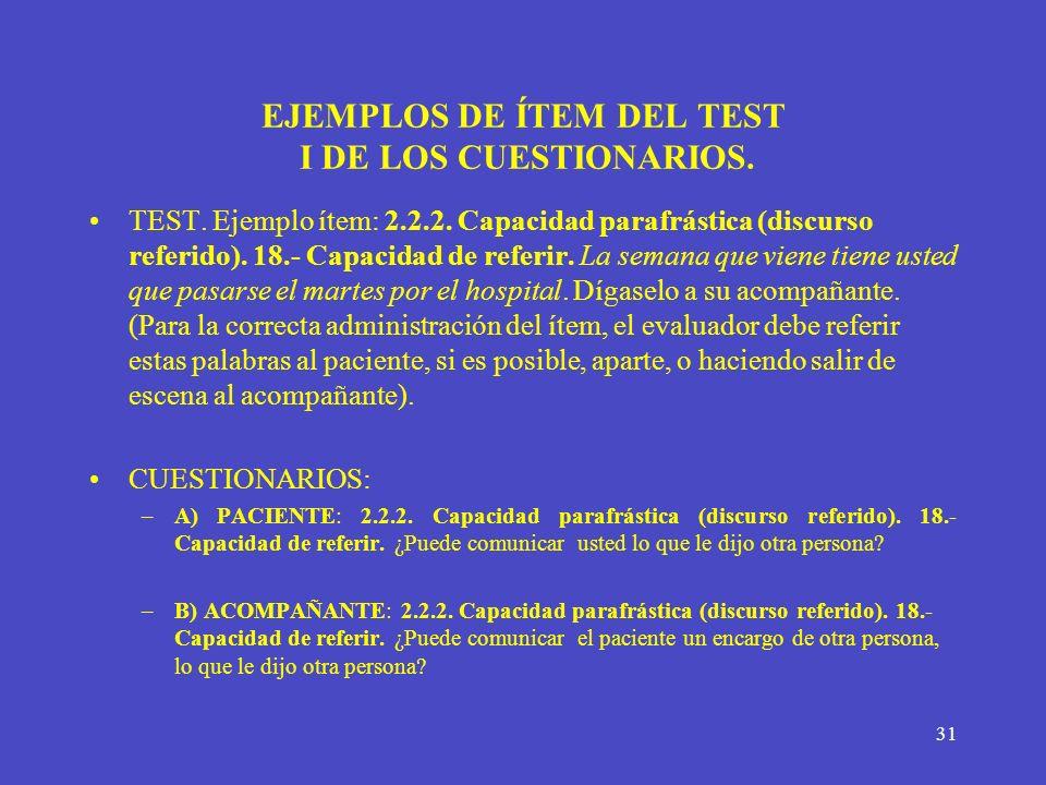 EJEMPLOS DE ÍTEM DEL TEST I DE LOS CUESTIONARIOS.