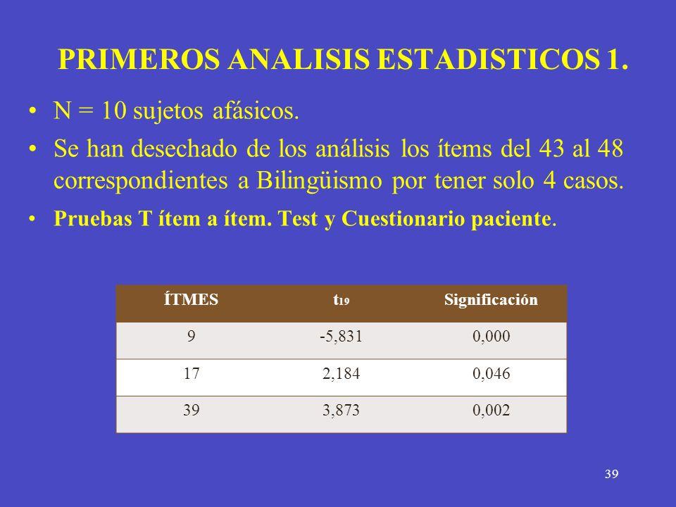 PRIMEROS ANALISIS ESTADISTICOS 1.