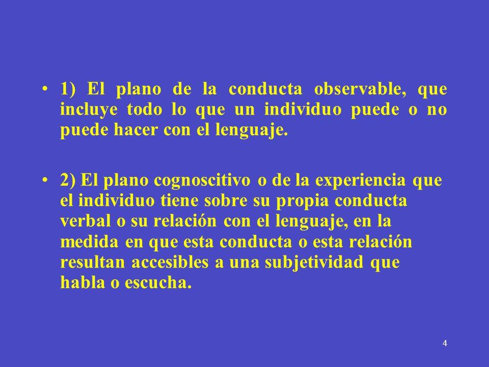 1) El plano de la conducta observable, que incluye todo lo que un individuo puede o no puede hacer con el lenguaje.