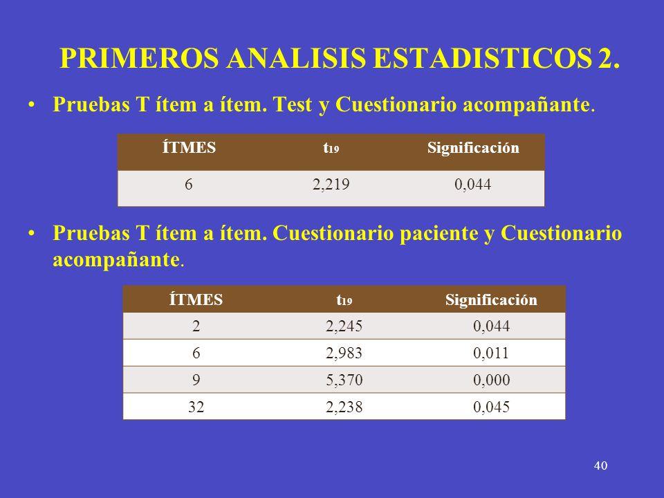 PRIMEROS ANALISIS ESTADISTICOS 2.