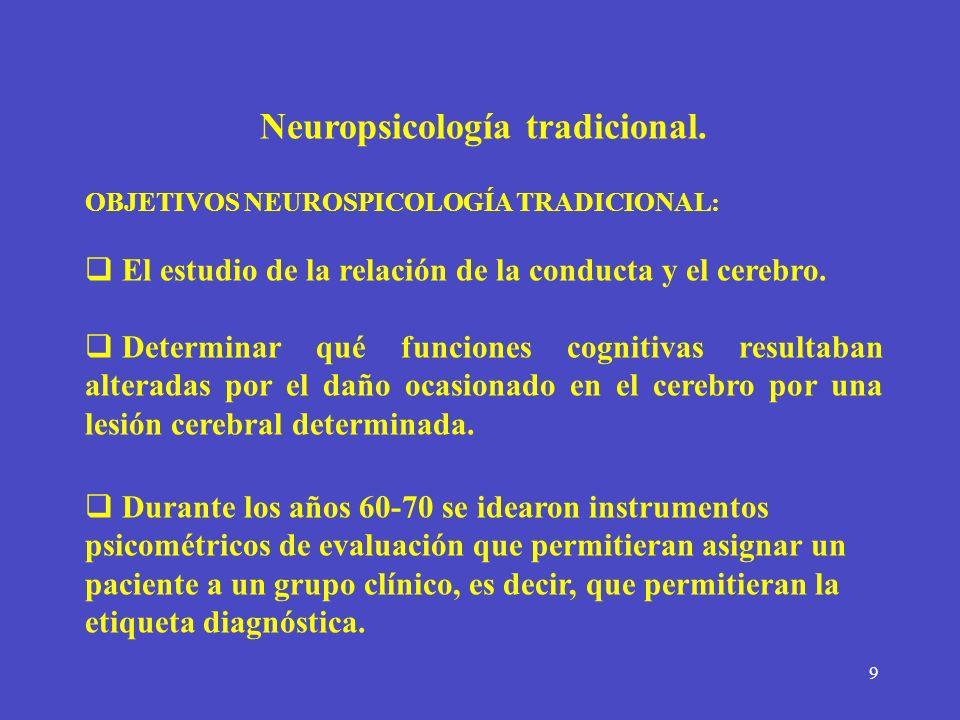 Neuropsicología tradicional.