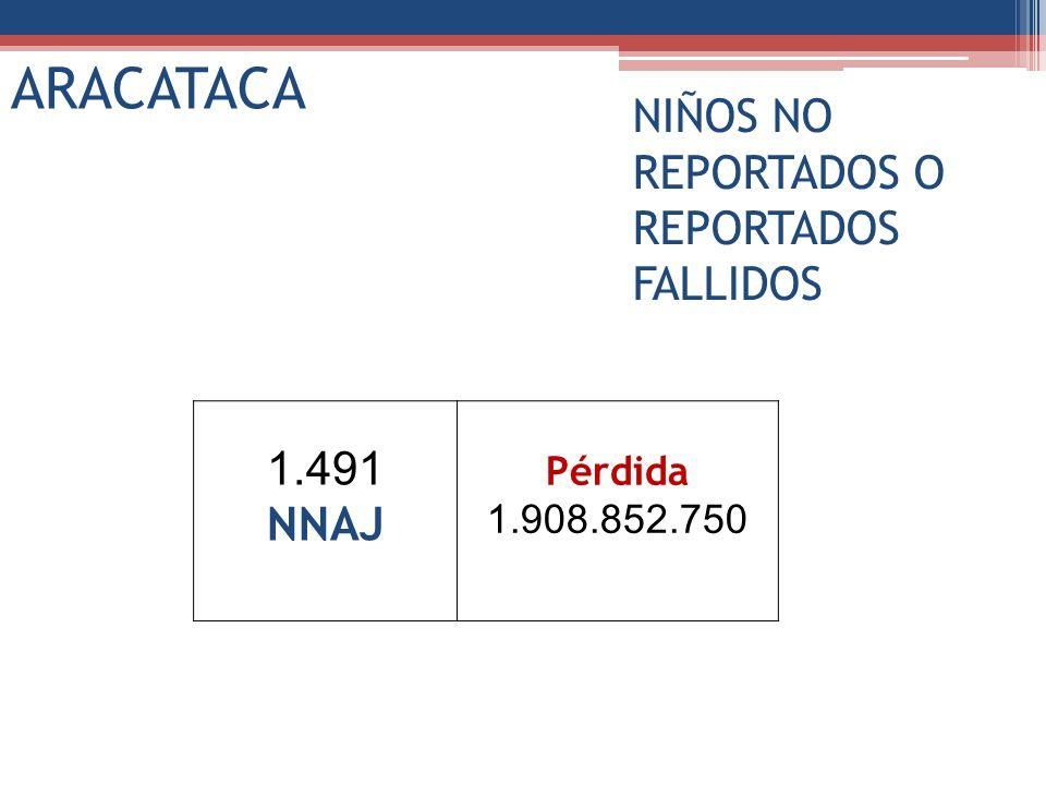 NIÑOS NO REPORTADOS O REPORTADOS FALLIDOS