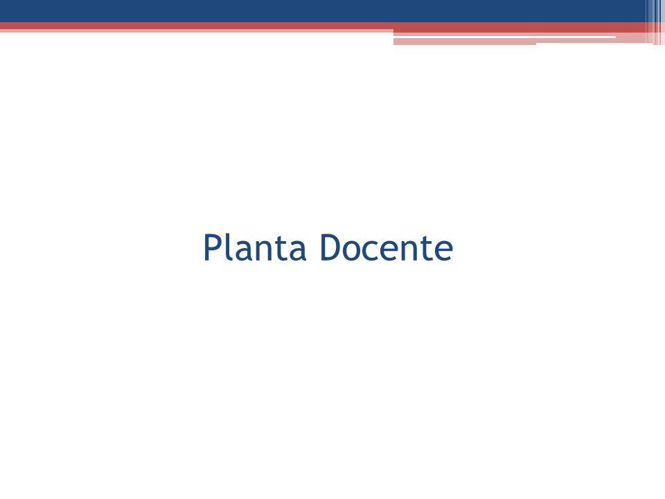 Planta Docente