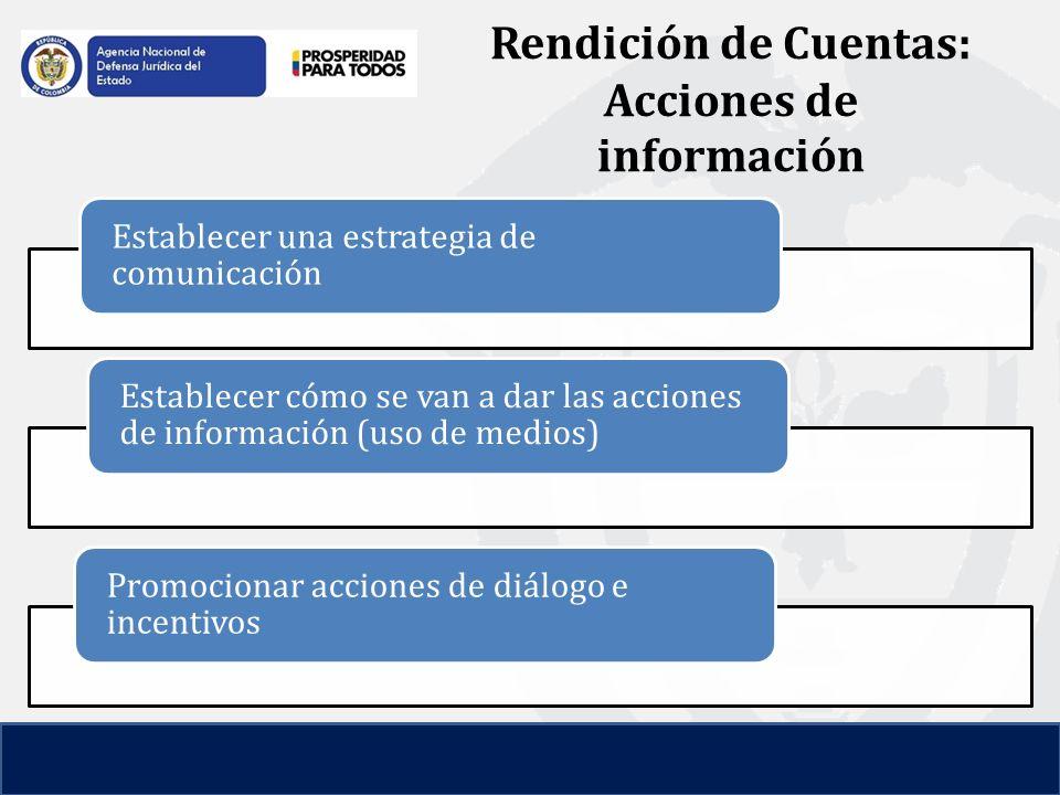Rendición de Cuentas: Acciones de información