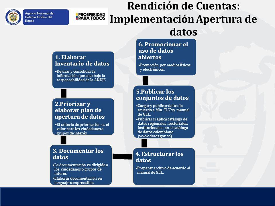 Rendición de Cuentas: Implementación Apertura de datos