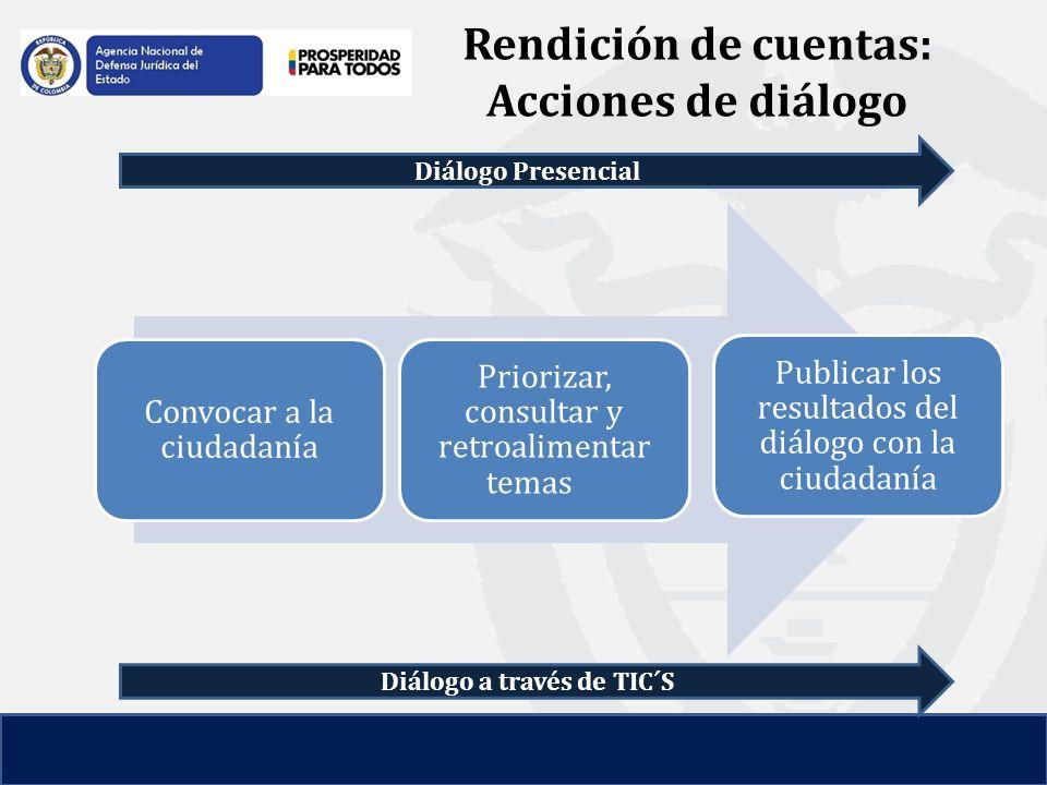 Rendición de cuentas: Acciones de diálogo