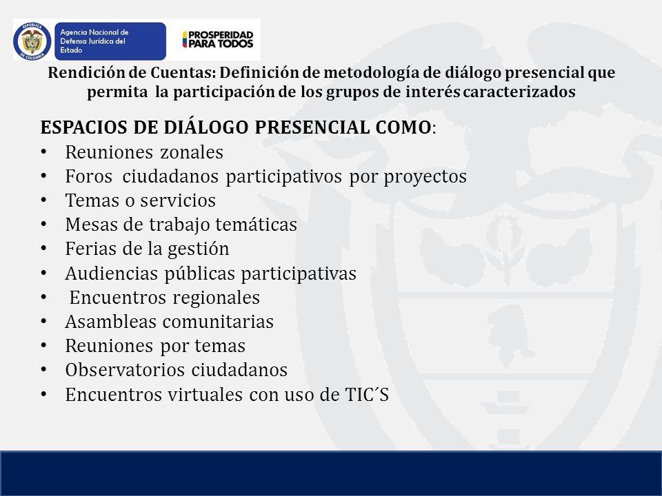 ESPACIOS DE DIÁLOGO PRESENCIAL COMO: Reuniones zonales
