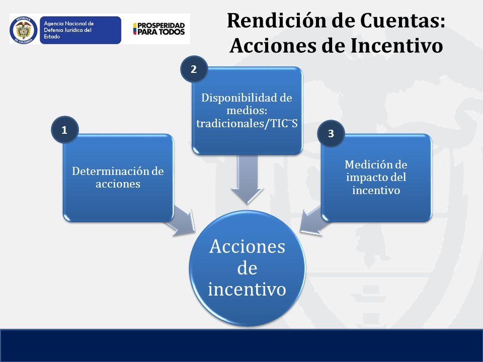 Rendición de Cuentas: Acciones de Incentivo