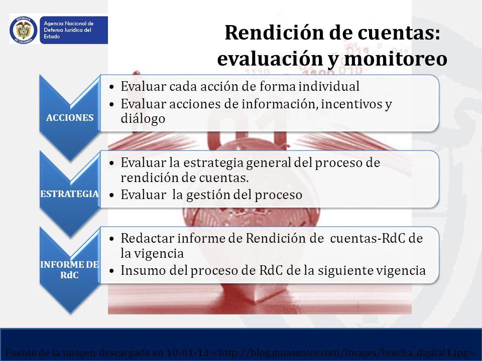 Rendición de cuentas: evaluación y monitoreo