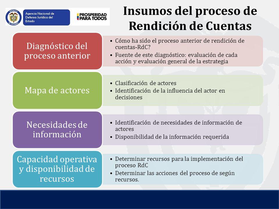 Insumos del proceso de Rendición de Cuentas