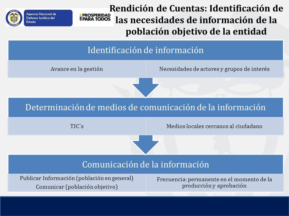 Rendición de Cuentas: Identificación de las necesidades de información de la población objetivo de la entidad