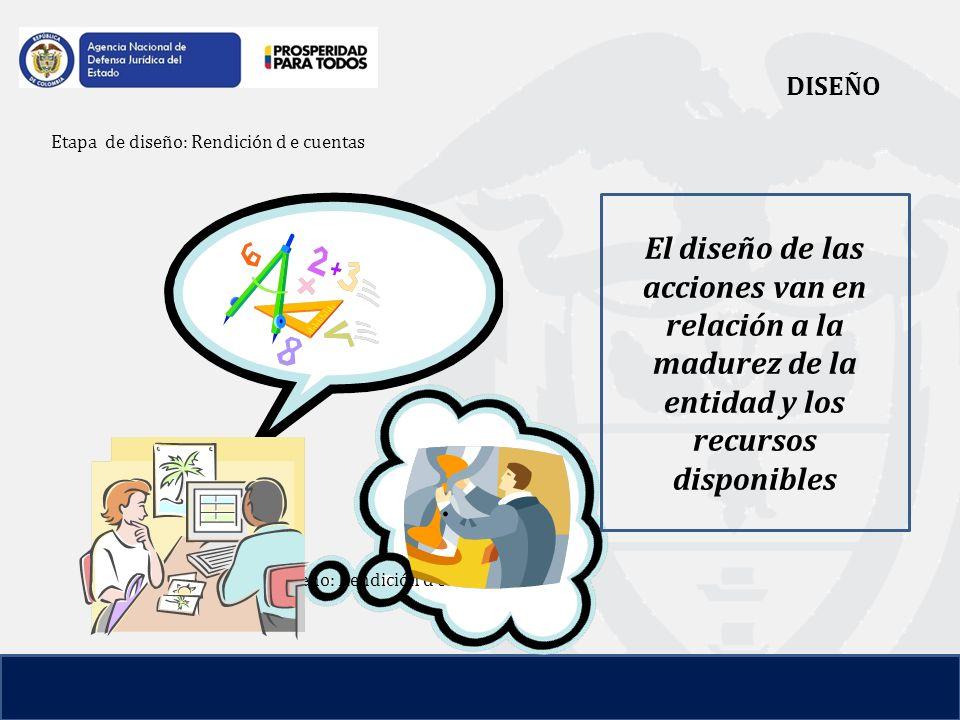 DISEÑO Etapa de diseño: Rendición d e cuentas. El diseño de las acciones van en relación a la madurez de la entidad y los recursos disponibles.
