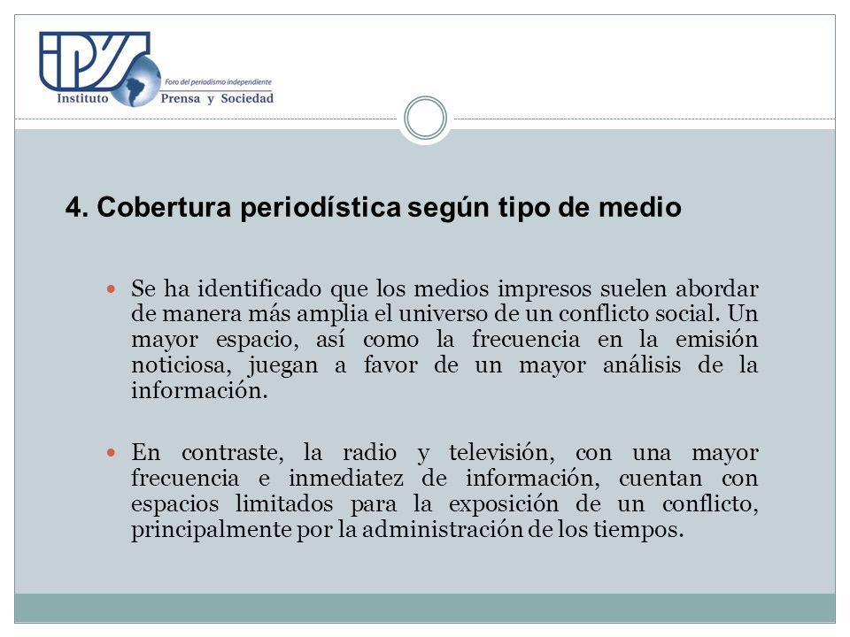 4. Cobertura periodística según tipo de medio