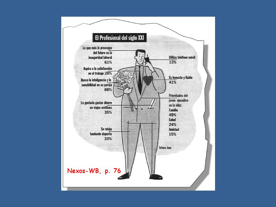 Nexos-WB, p. 76