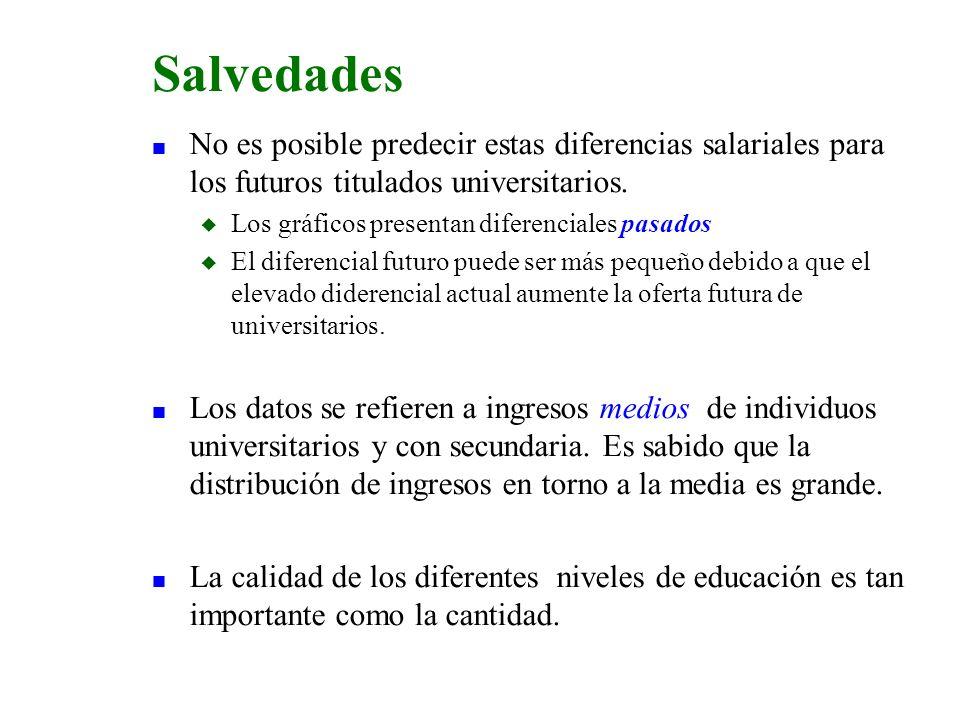 3/24/2017 Salvedades. No es posible predecir estas diferencias salariales para los futuros titulados universitarios.