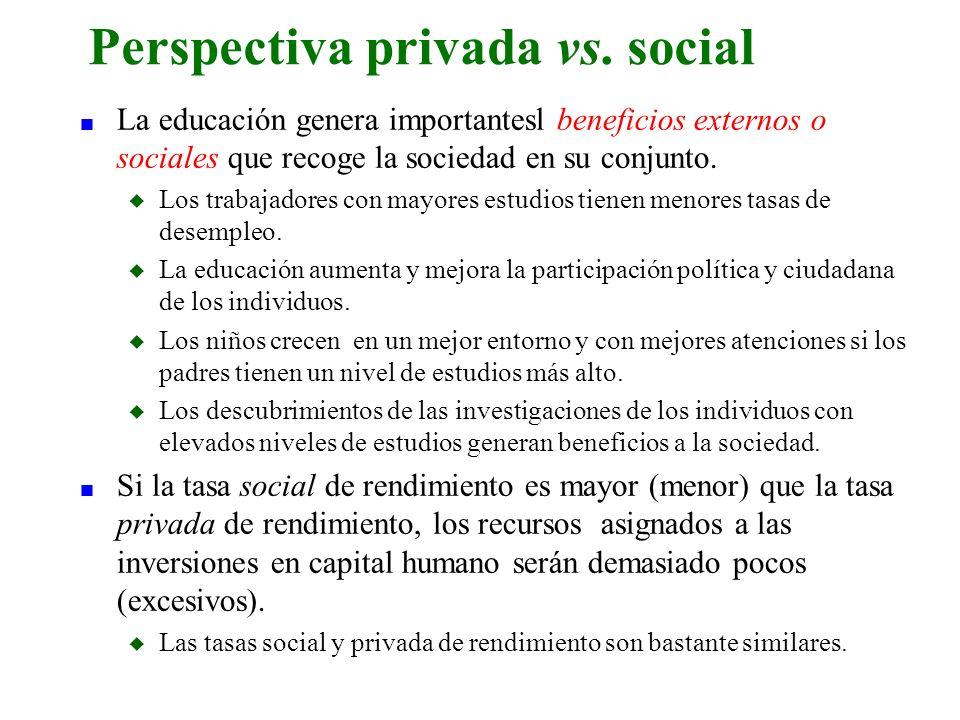 Perspectiva privada vs. social