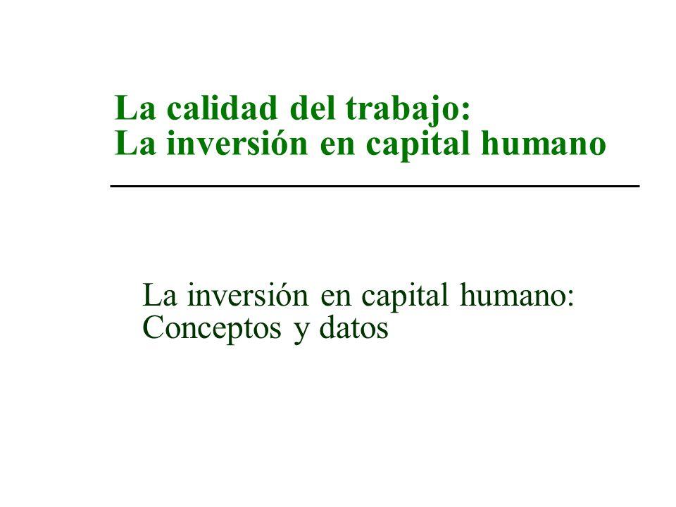 La calidad del trabajo: La inversión en capital humano