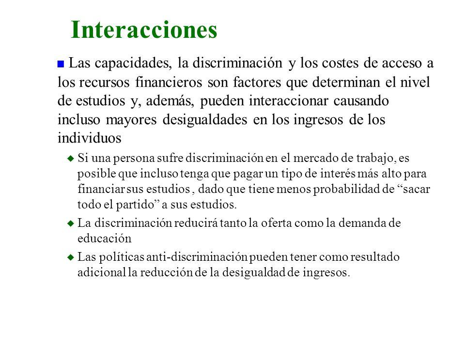 3/24/2017 Interacciones.