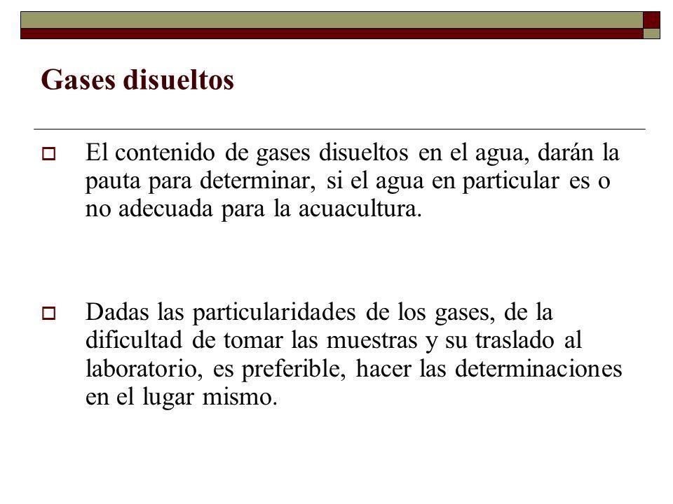 Gases disueltos