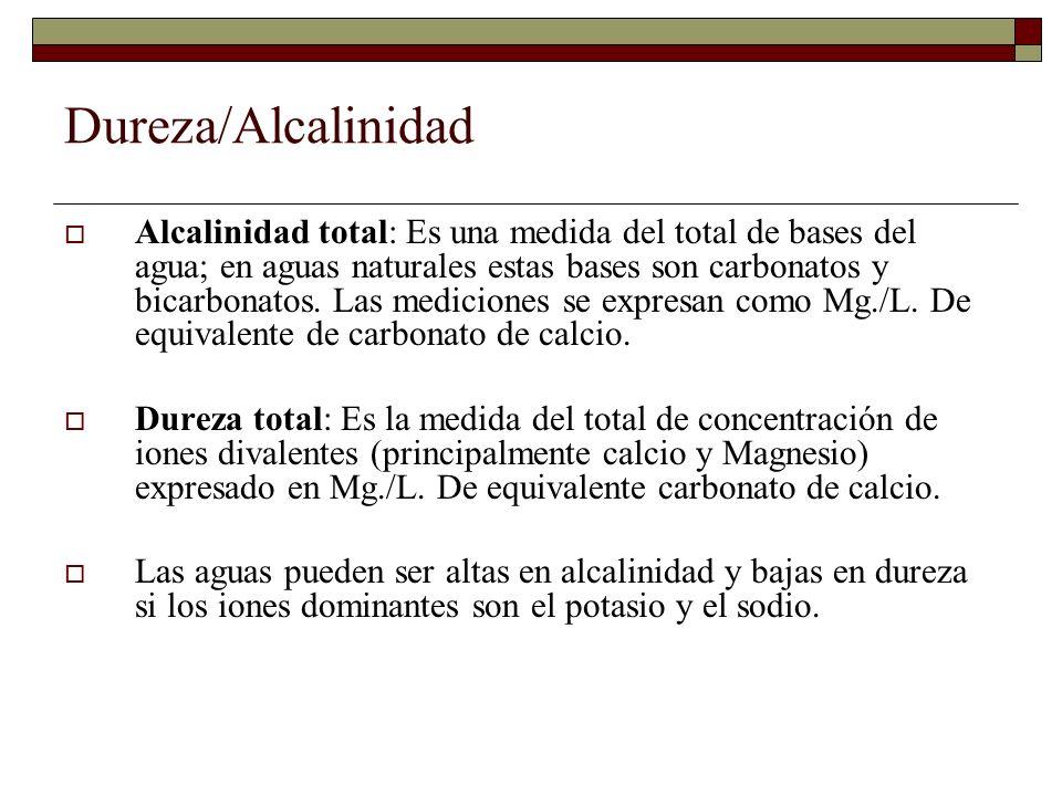 Dureza/Alcalinidad