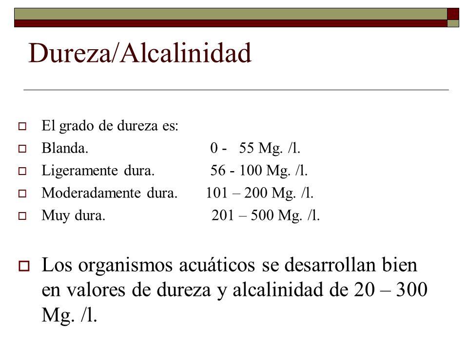 Dureza/Alcalinidad El grado de dureza es: Blanda. 0 - 55 Mg. /l. Ligeramente dura. 56 - 100 Mg. /l.
