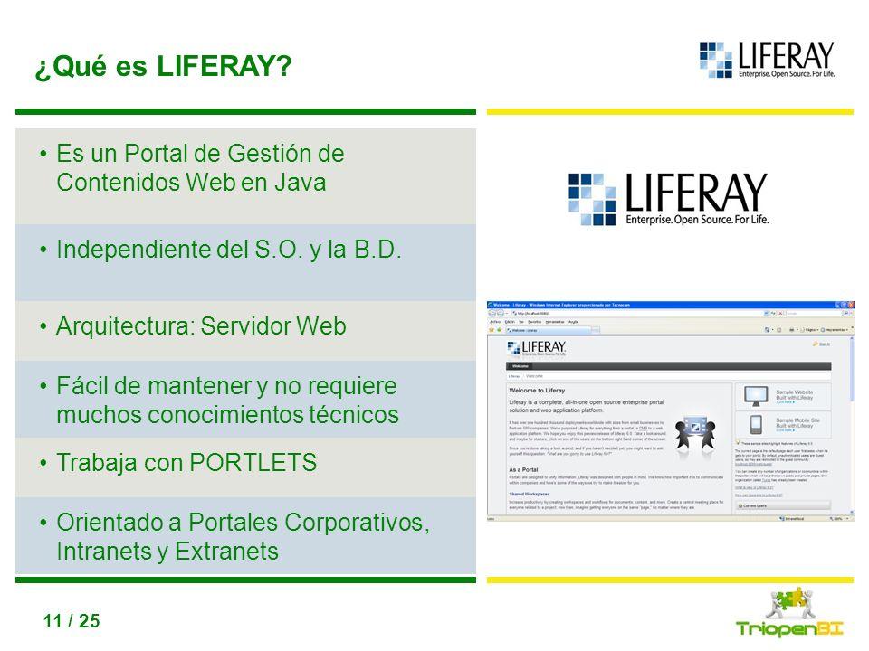 ¿Qué es LIFERAY Es un Portal de Gestión de Contenidos Web en Java