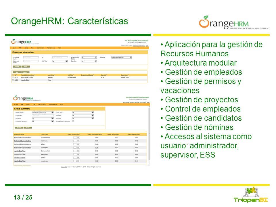 OrangeHRM: Características