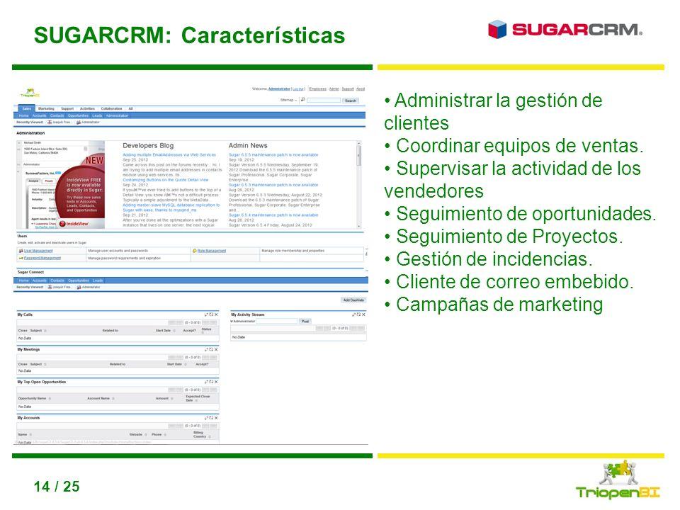 SUGARCRM: Características