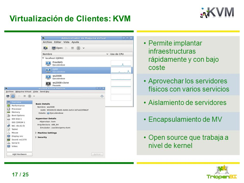 Virtualización de Clientes: KVM