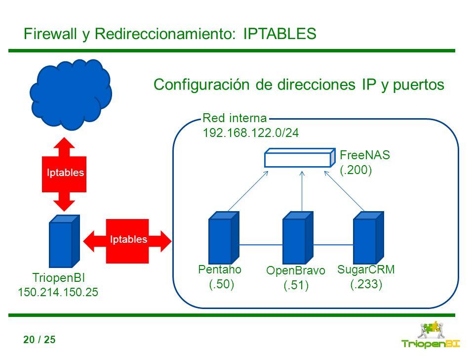 Firewall y Redireccionamiento: IPTABLES