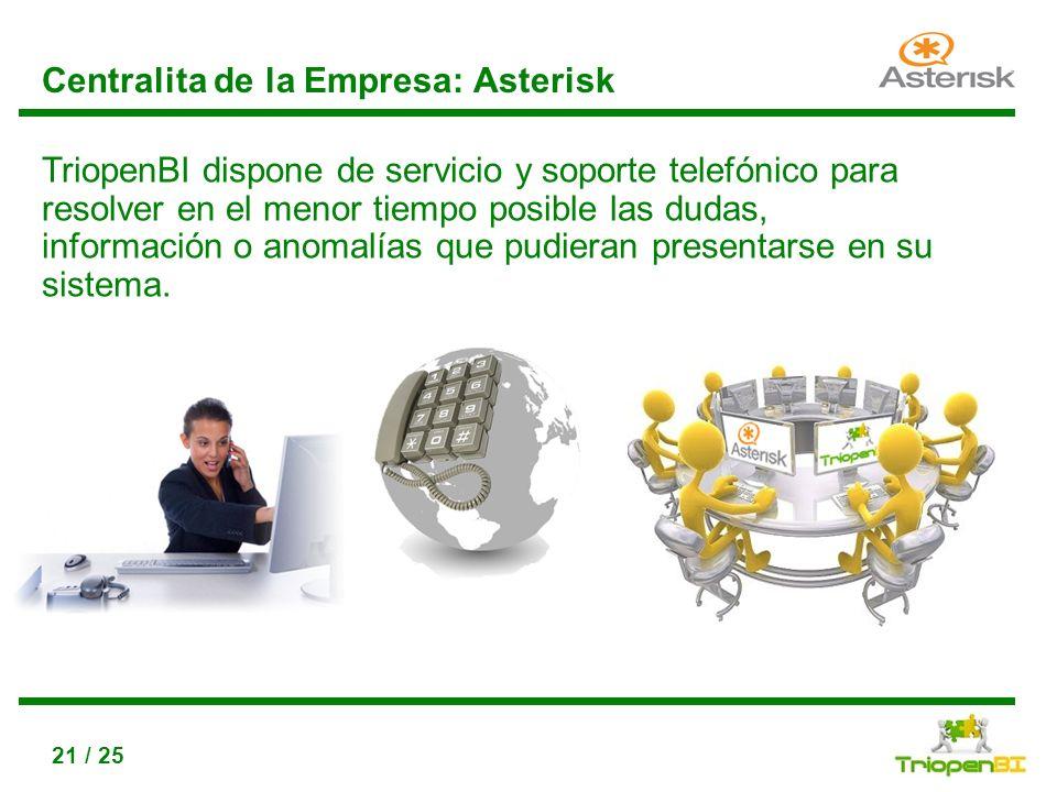 Centralita de la Empresa: Asterisk