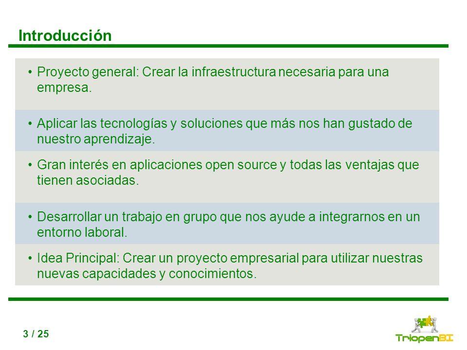 Introducción Proyecto general: Crear la infraestructura necesaria para una empresa.