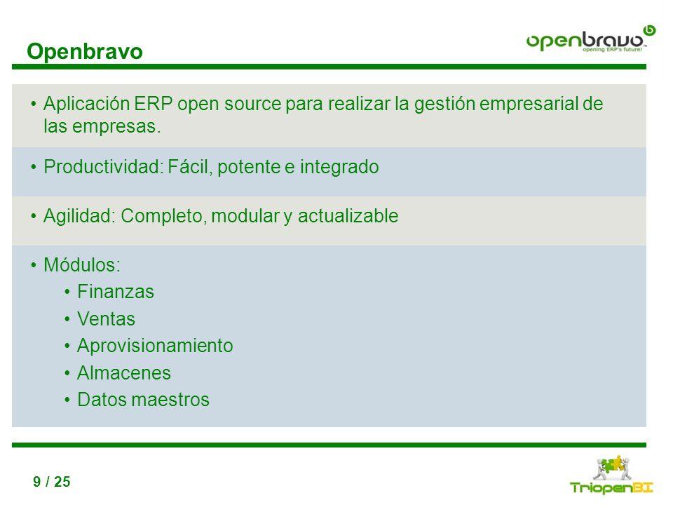 Openbravo Aplicación ERP open source para realizar la gestión empresarial de las empresas. Productividad: Fácil, potente e integrado.