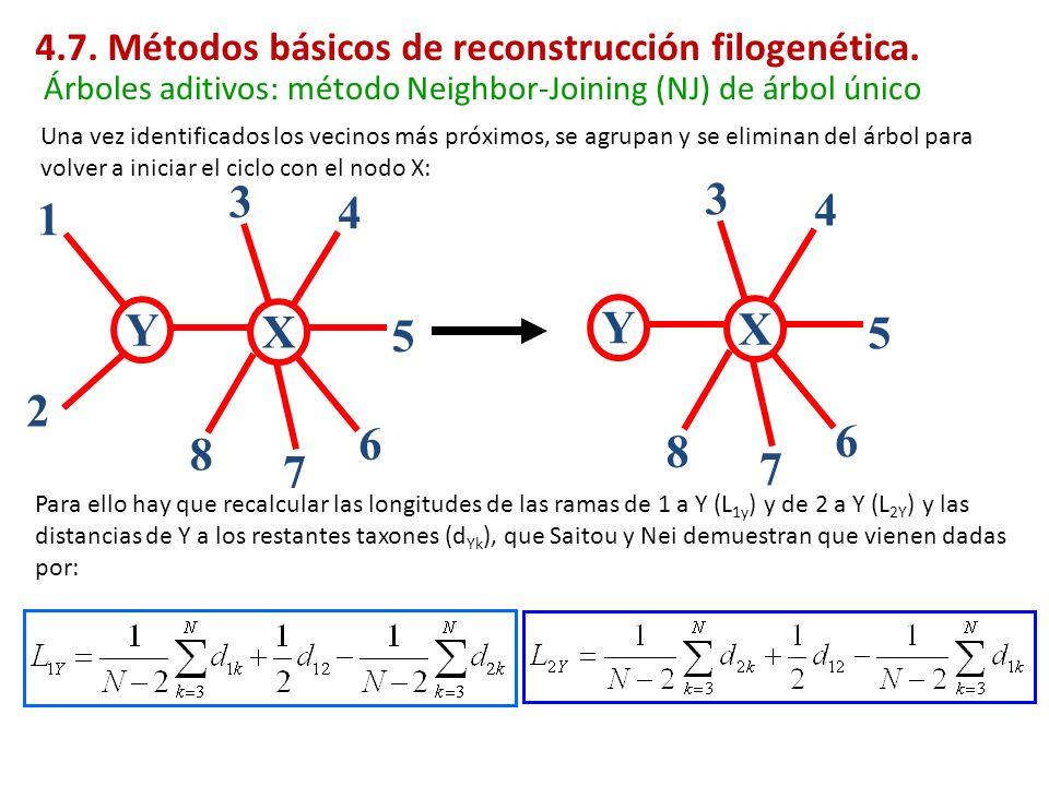 4.7. Métodos básicos de reconstrucción filogenética.
