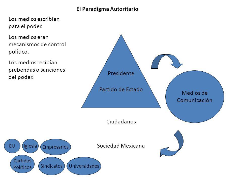 El Paradigma Autoritario