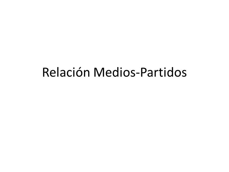 Relación Medios-Partidos