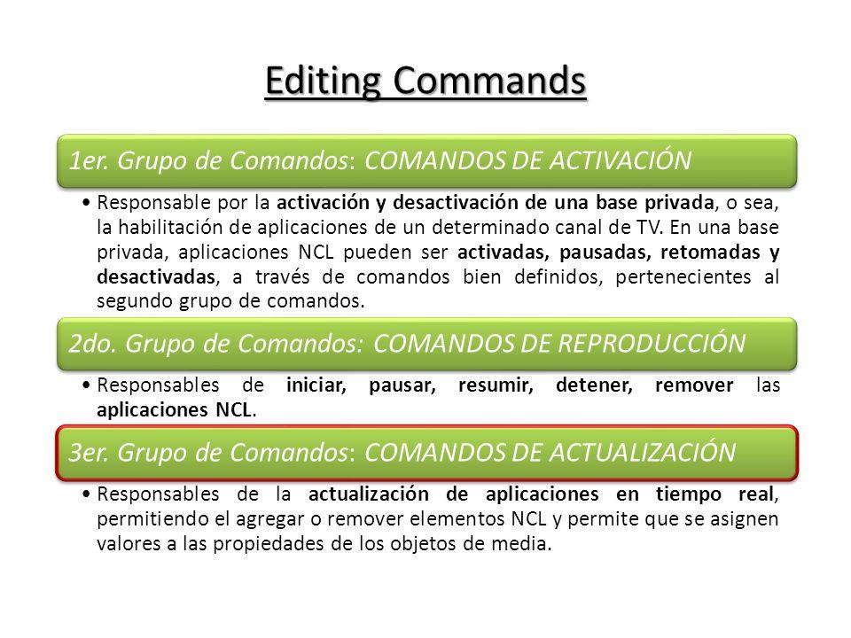 Editing Commands 1er. Grupo de Comandos: COMANDOS DE ACTIVACIÓN