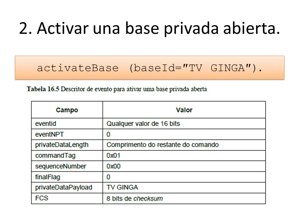 2. Activar una base privada abierta.
